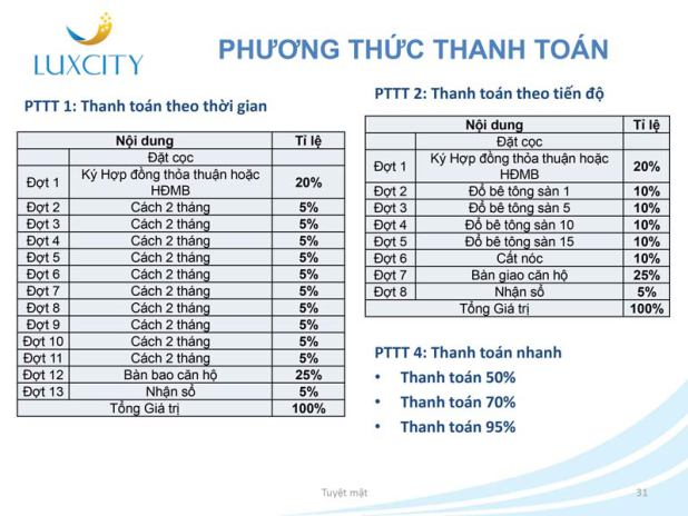 phuong-thuc-thanh-toan